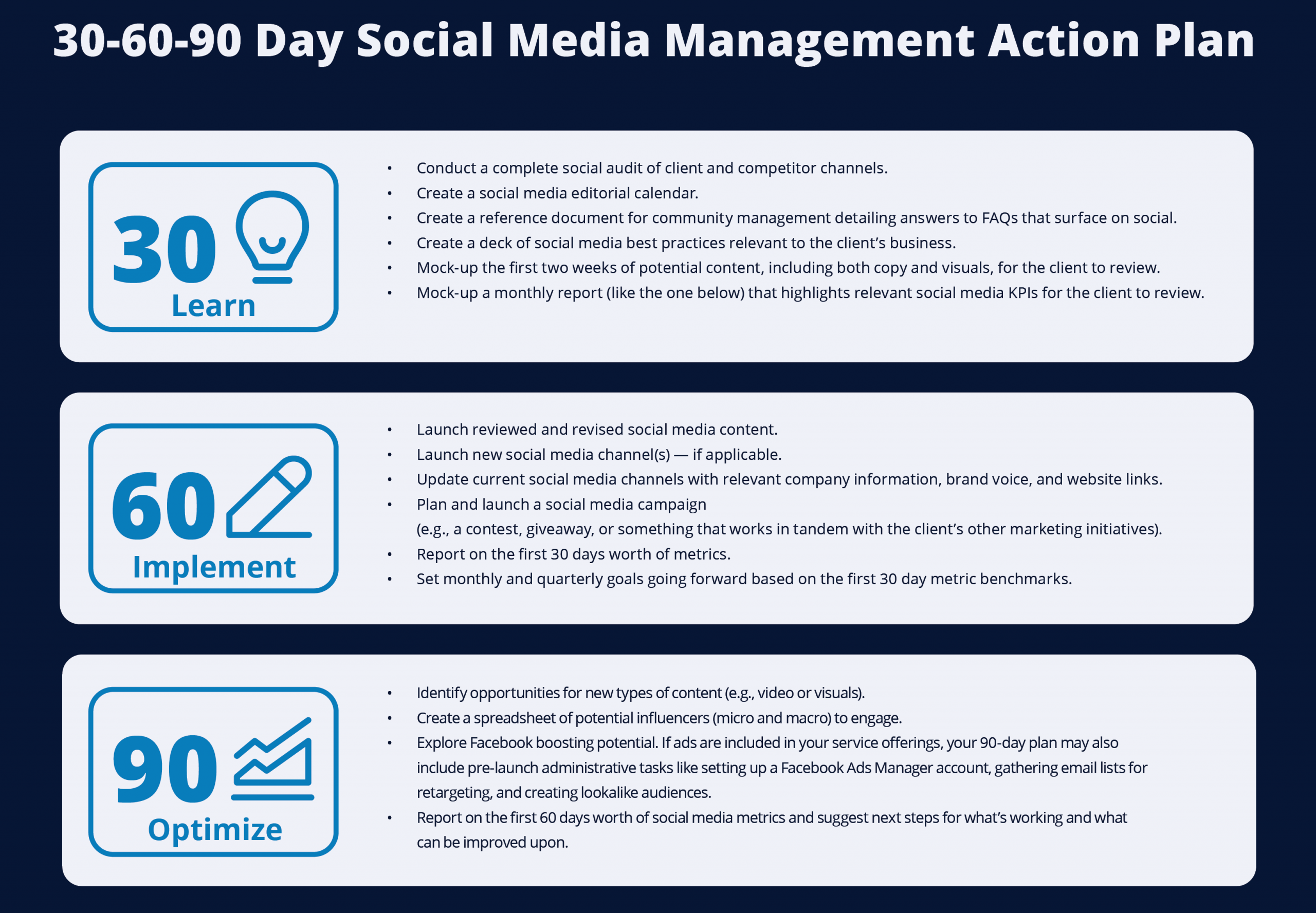Traject Social 30-60-90 Day Plan